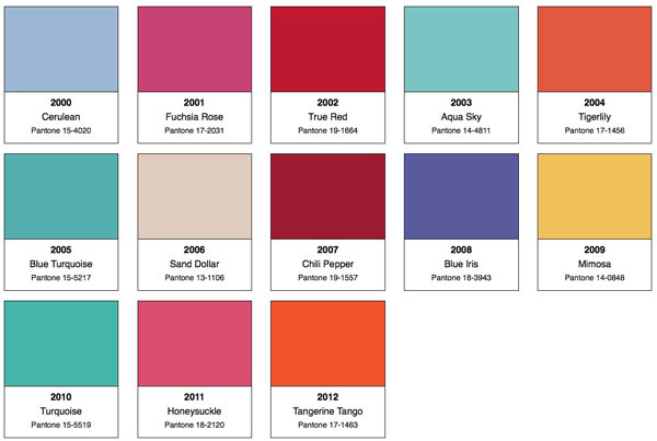 02 pantone color of years for the decade past رنگ سال 1392 رنگ سال 2013